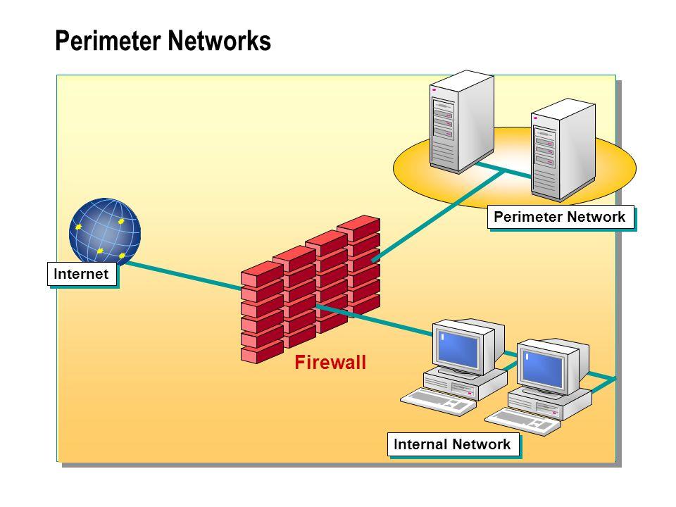 Perimeter Networks Firewall Internet Perimeter Network Internal Network