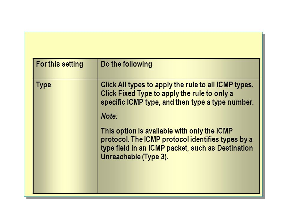 For this settingDo the following TypeClick All types to apply the rule to all ICMP types.