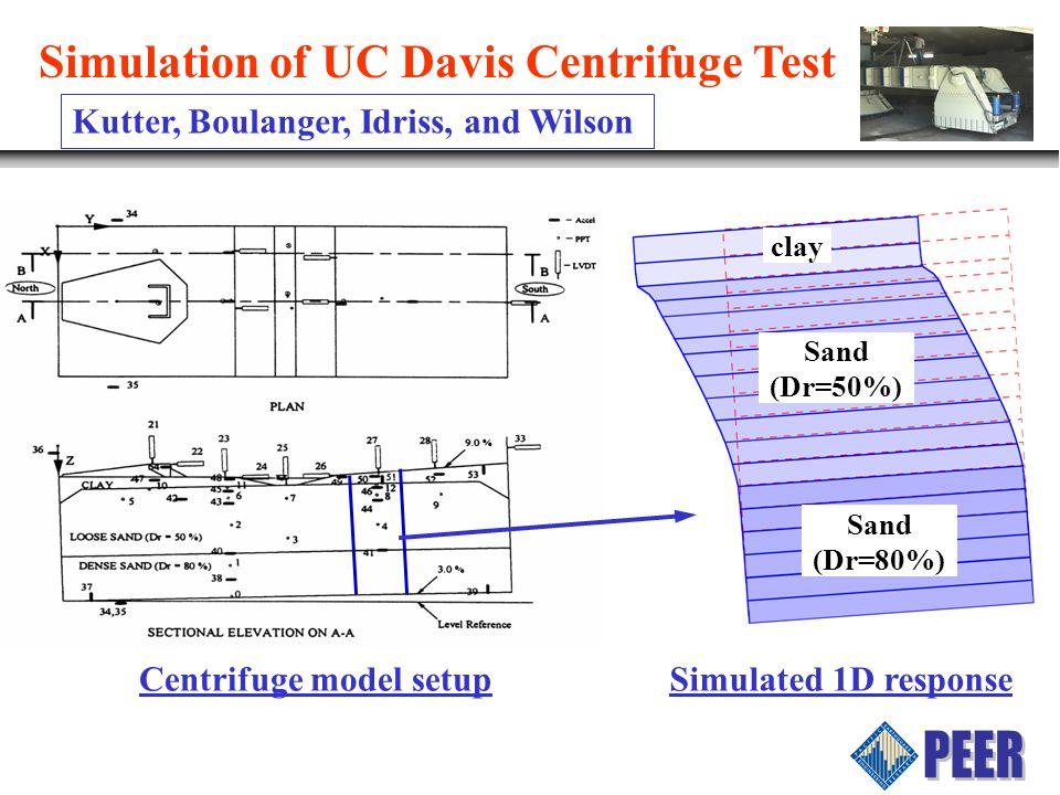 clay Sand (Dr=50%) Sand (Dr=80%) Centrifuge model setupSimulated 1D response Simulation of UC Davis Centrifuge Test Kutter, Boulanger, Idriss, and Wilson