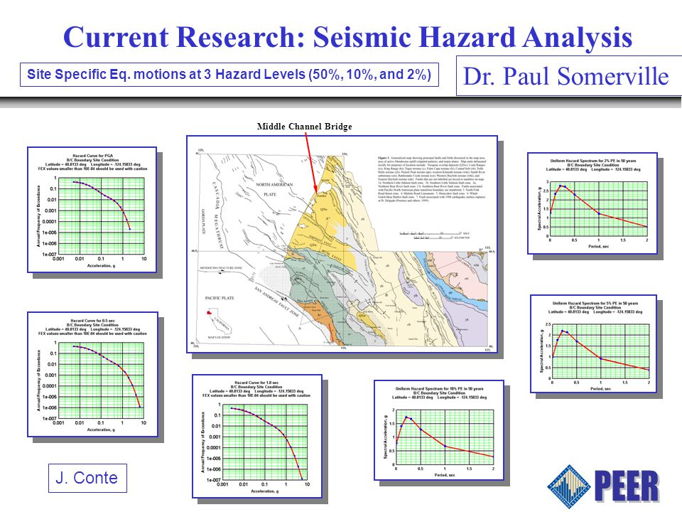 Current Research: Seismic Hazard Analysis Middle Channel Bridge Dr.