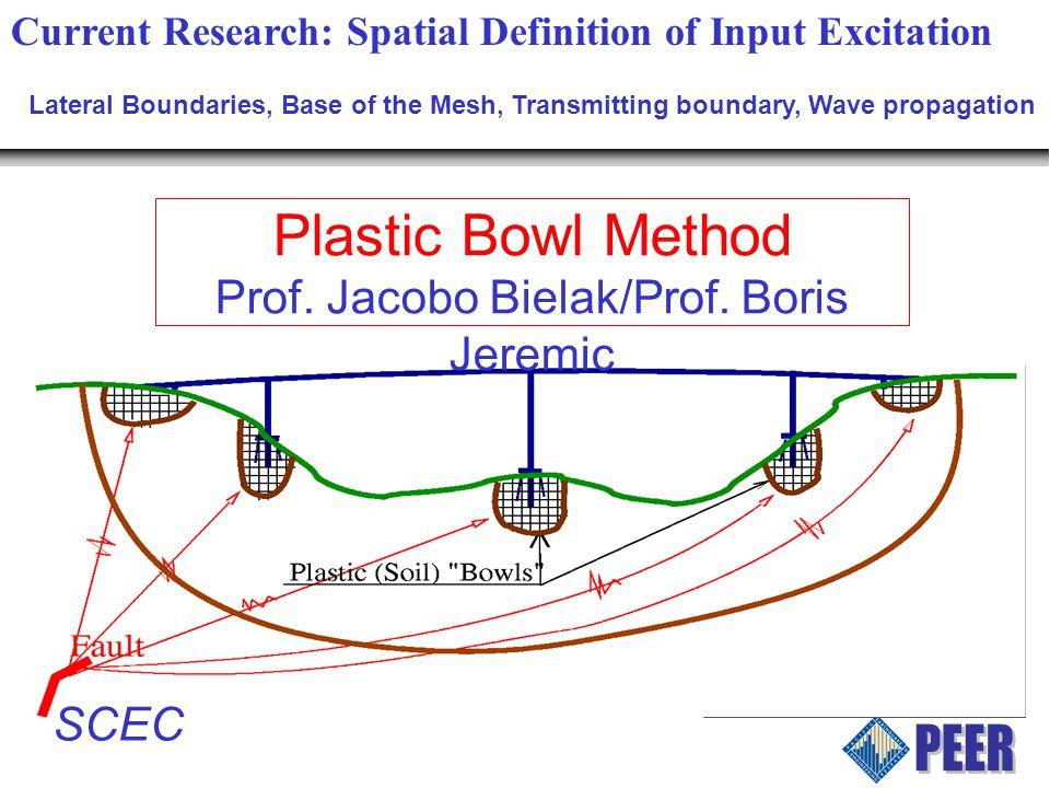 Plastic Bowl Method Prof. Jacobo Bielak/Prof.