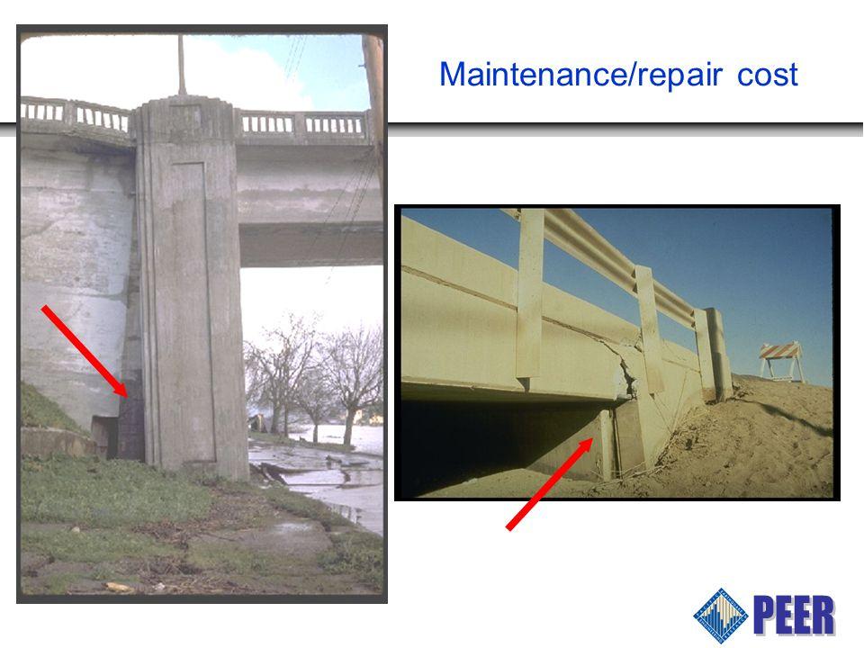 Maintenance/repair cost