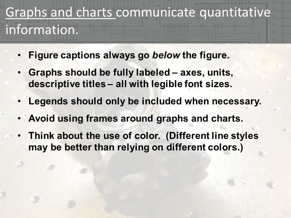 Graphs and charts communicate quantitative information.