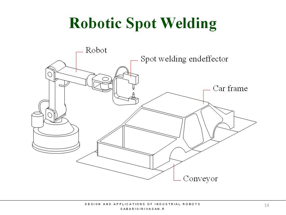 Robotic Spot Welding 14