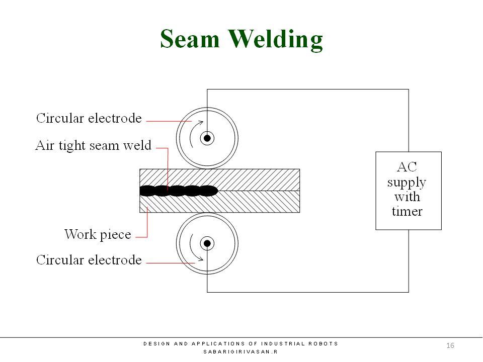 Seam Welding 16