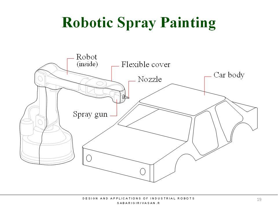 Robotic Spray Painting 19