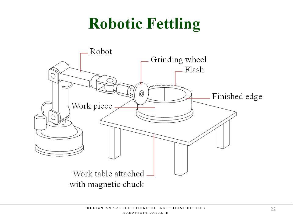 Robotic Fettling 22