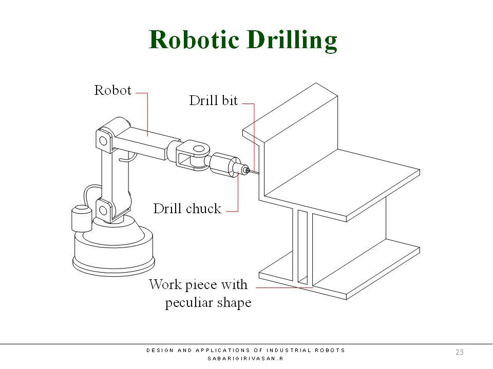 Robotic Drilling 23