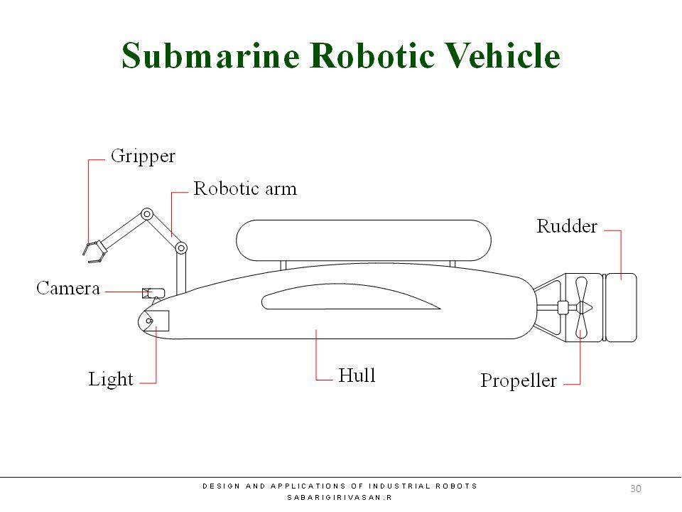 Submarine Robotic Vehicle 30
