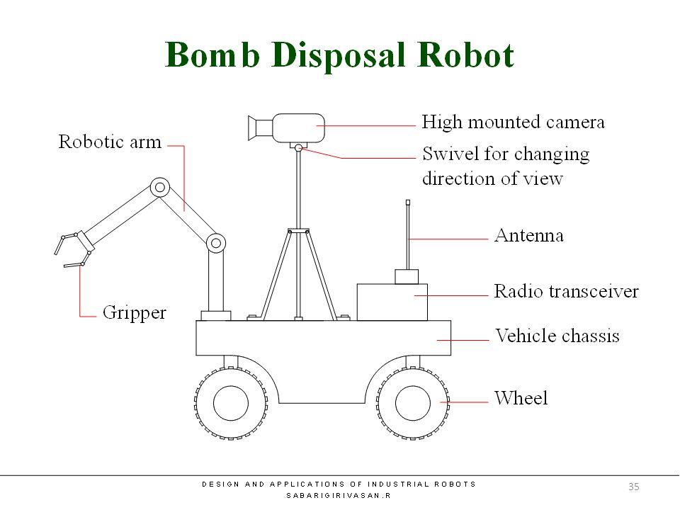 Bomb Disposal Robot 35