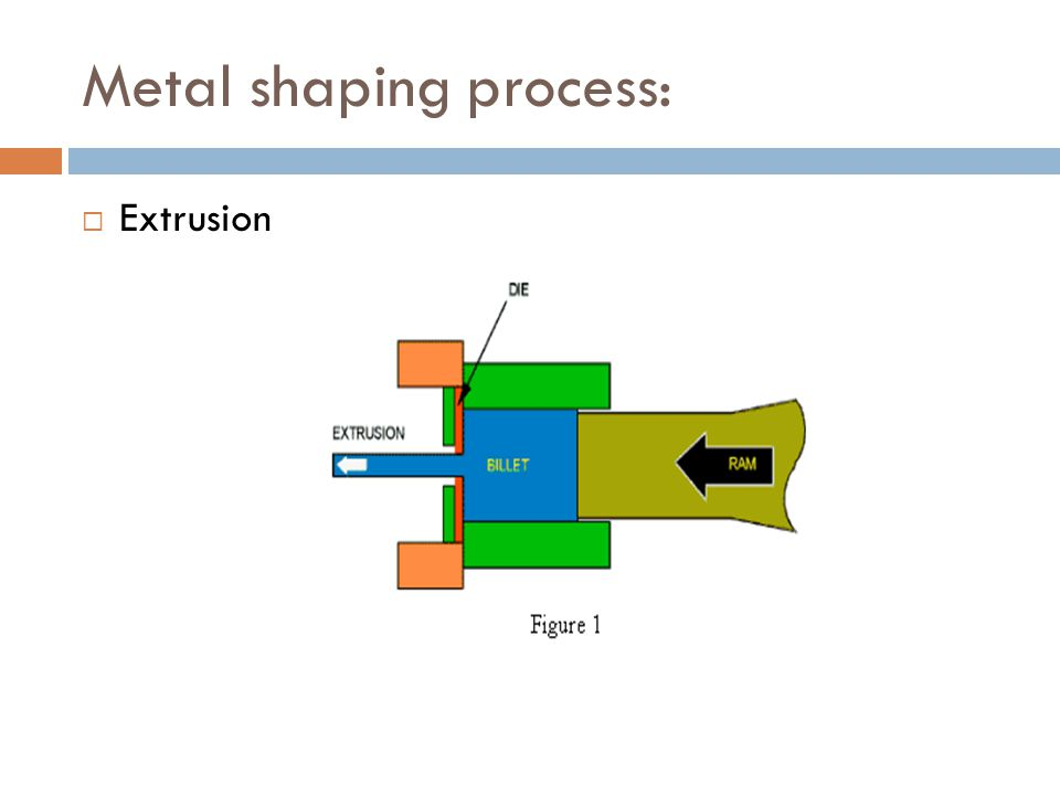 Metal shaping process:  Extrusion