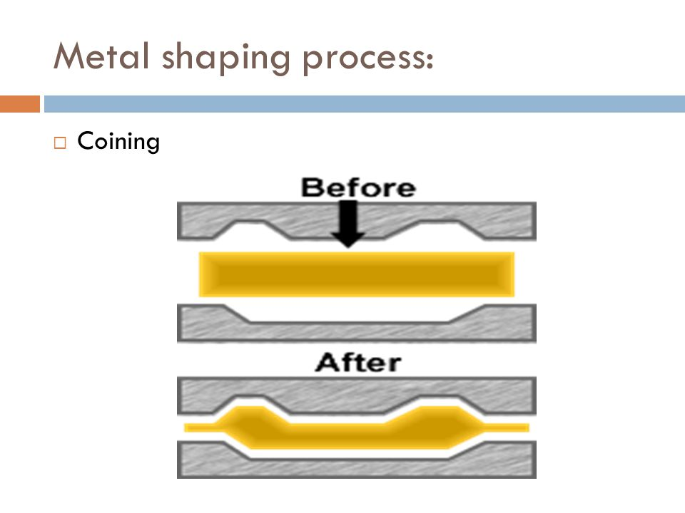 Metal shaping process:  Coining