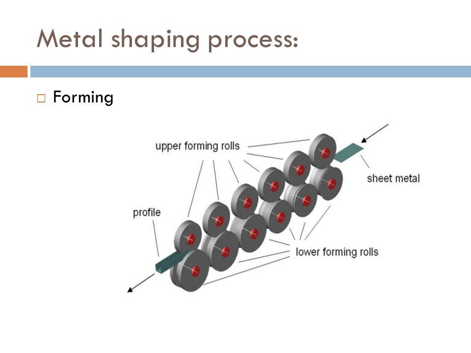 Metal shaping process:  Forming