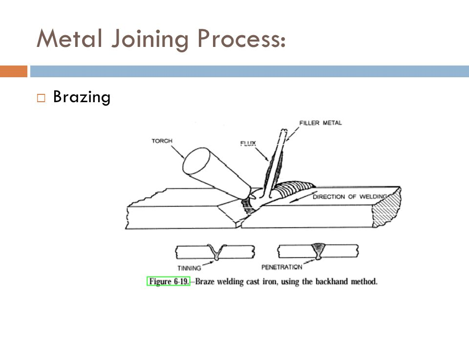 Metal Joining Process:  Brazing