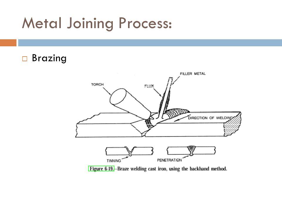 Metal Joining Process:  Brazing