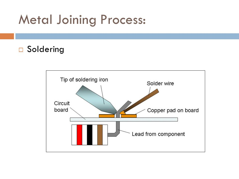 Metal Joining Process:  Soldering
