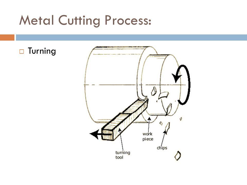 Metal Cutting Process:  Turning