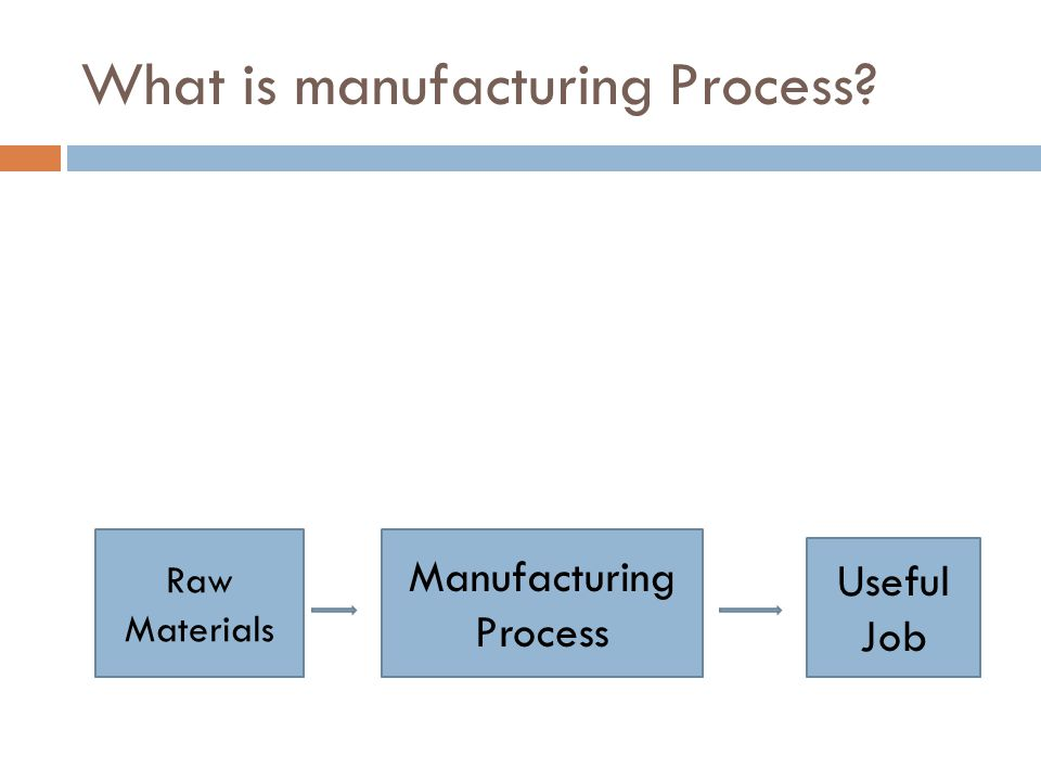 What is manufacturing Process Raw Materials Manufacturing Process Useful Job
