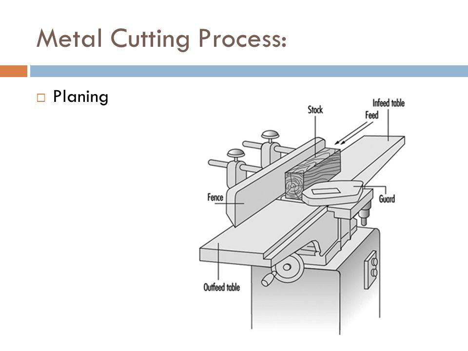 Metal Cutting Process:  Planing