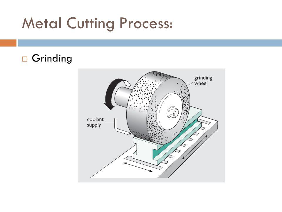 Metal Cutting Process:  Grinding