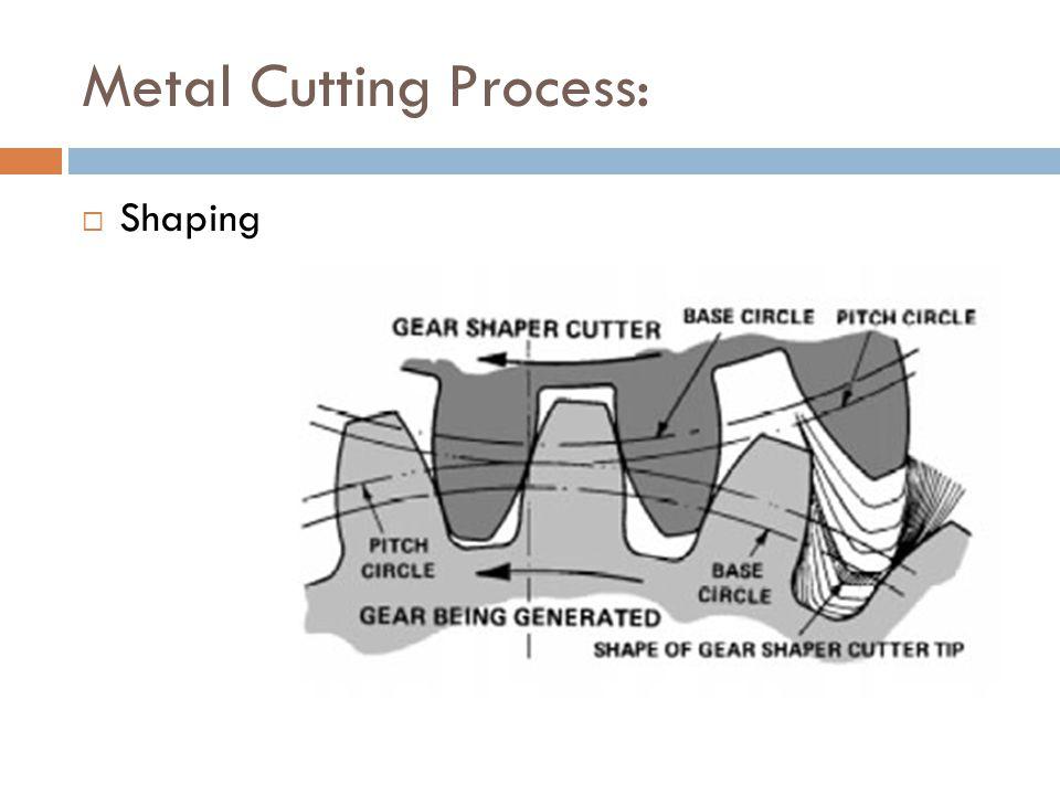 Metal Cutting Process:  Shaping