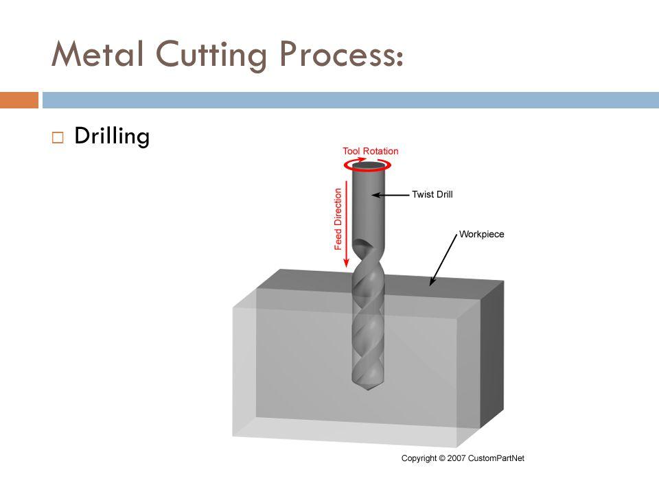 Metal Cutting Process:  Drilling