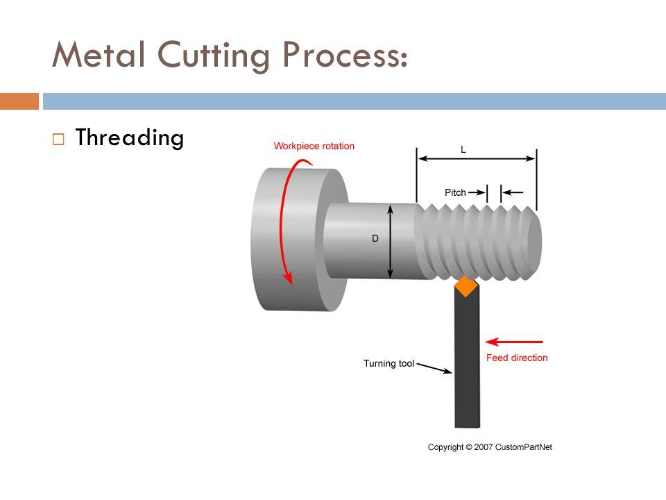 Metal Cutting Process:  Threading