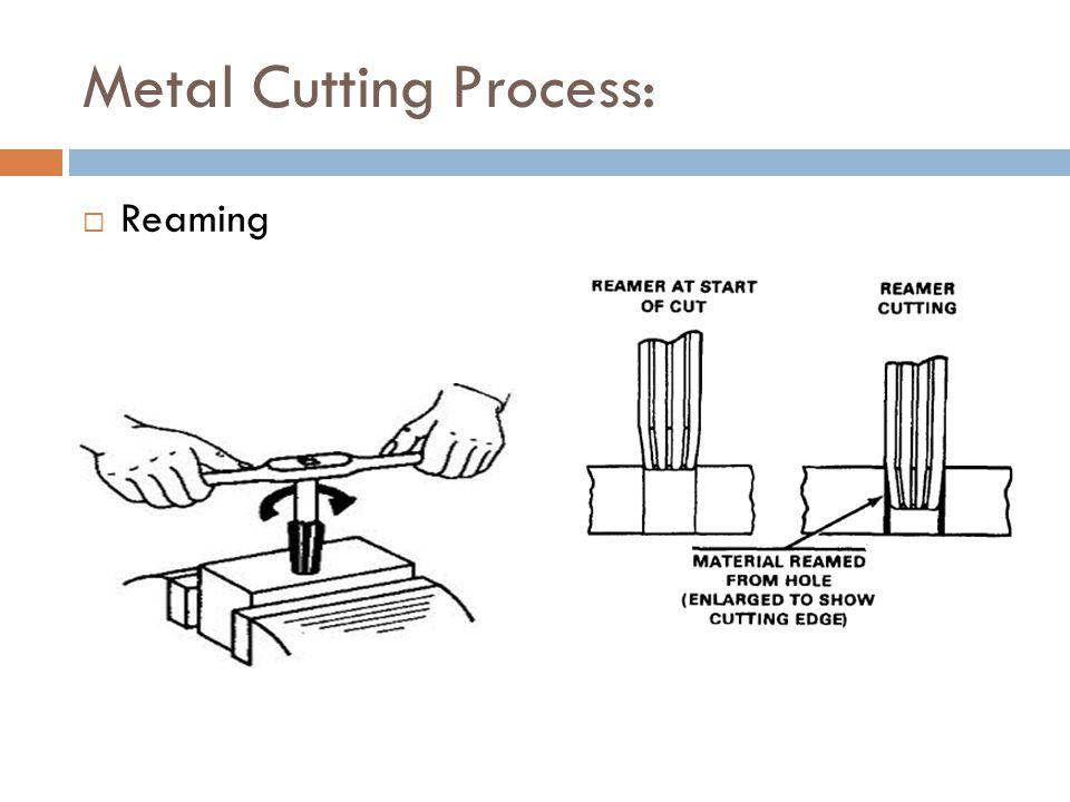 Metal Cutting Process:  Reaming