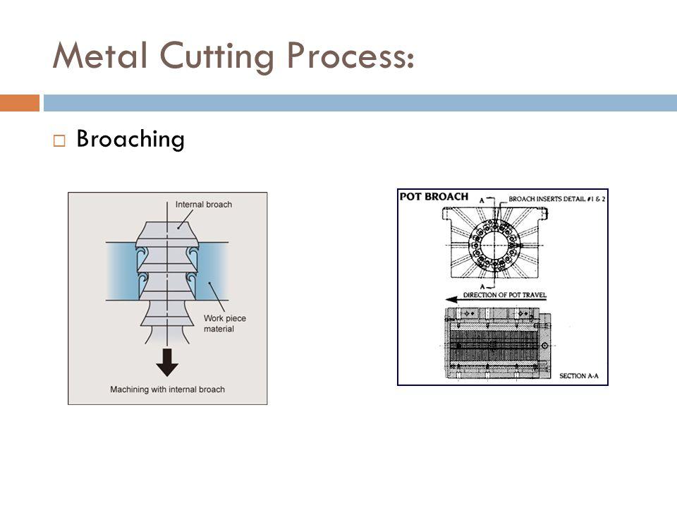 Metal Cutting Process:  Broaching