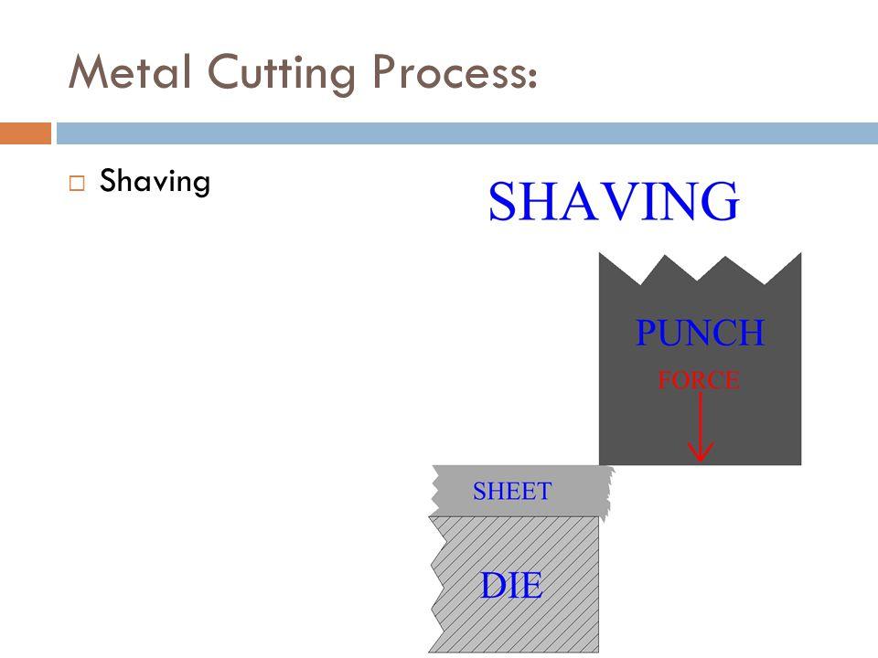 Metal Cutting Process:  Shaving