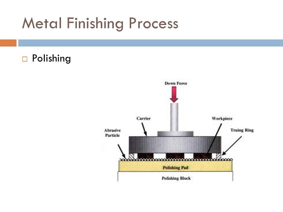 Metal Finishing Process  Polishing