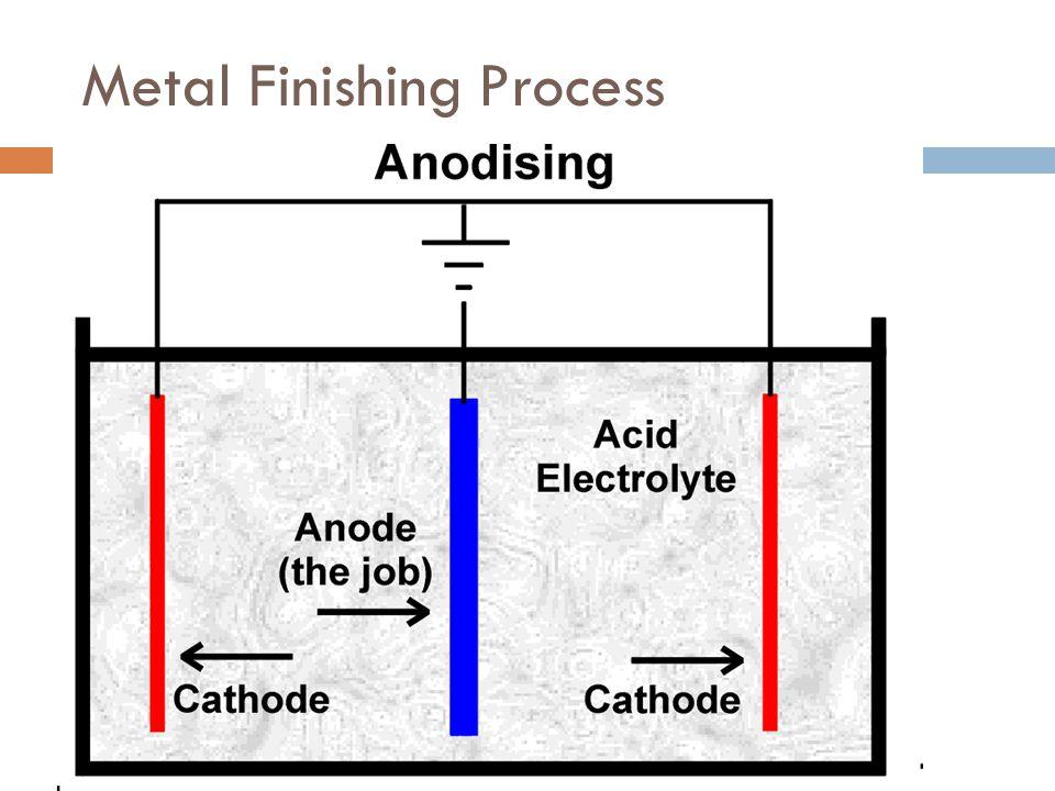 Metal Finishing Process  Anodysing