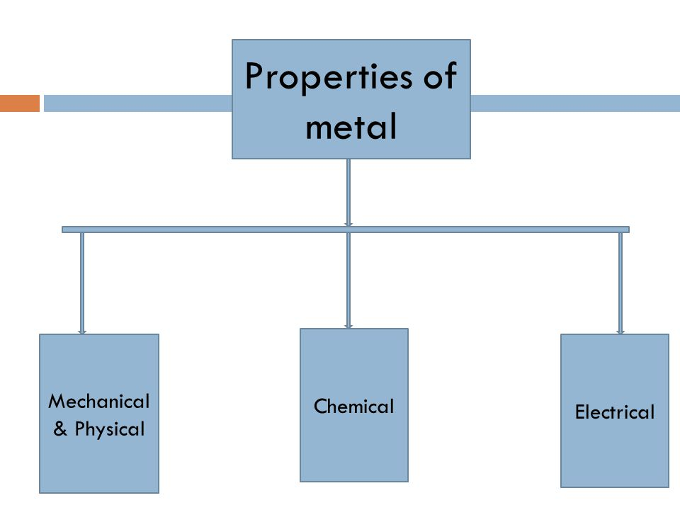Properties of metal Mechanical & Physical Chemical Electrical