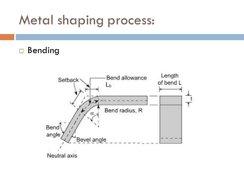 Metal shaping process:  Bending