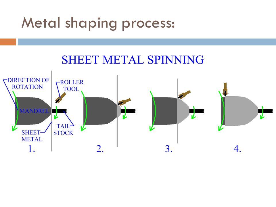 Metal shaping process:  Spinning