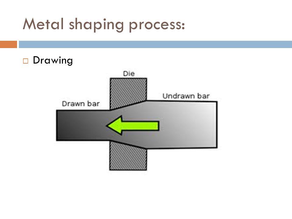 Metal shaping process:  Drawing