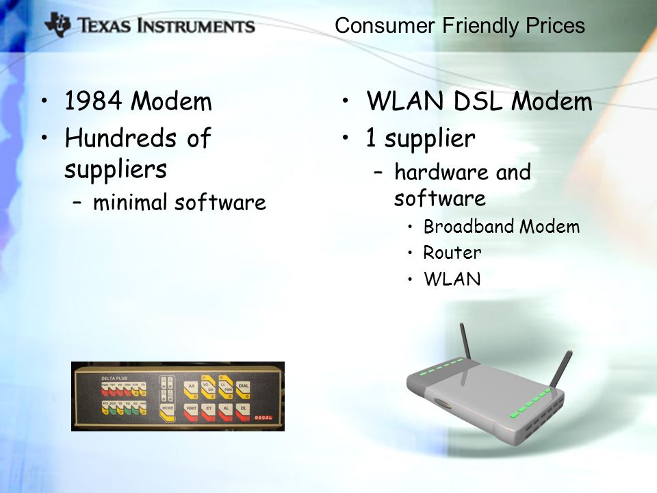 Consumer Friendly Prices 1984 Modem Hundreds of suppliers –minimal software WLAN DSL Modem 1 supplier –hardware and software Broadband Modem Router WL