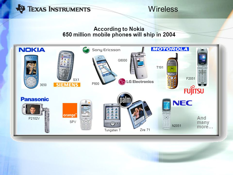 According to Nokia 650 million mobile phones will ship in 2004 And many more… SX1 SPV F2051 Tungsten T N2051 P2102V P800 T191 3650 Zire 71 G8000 Wirel