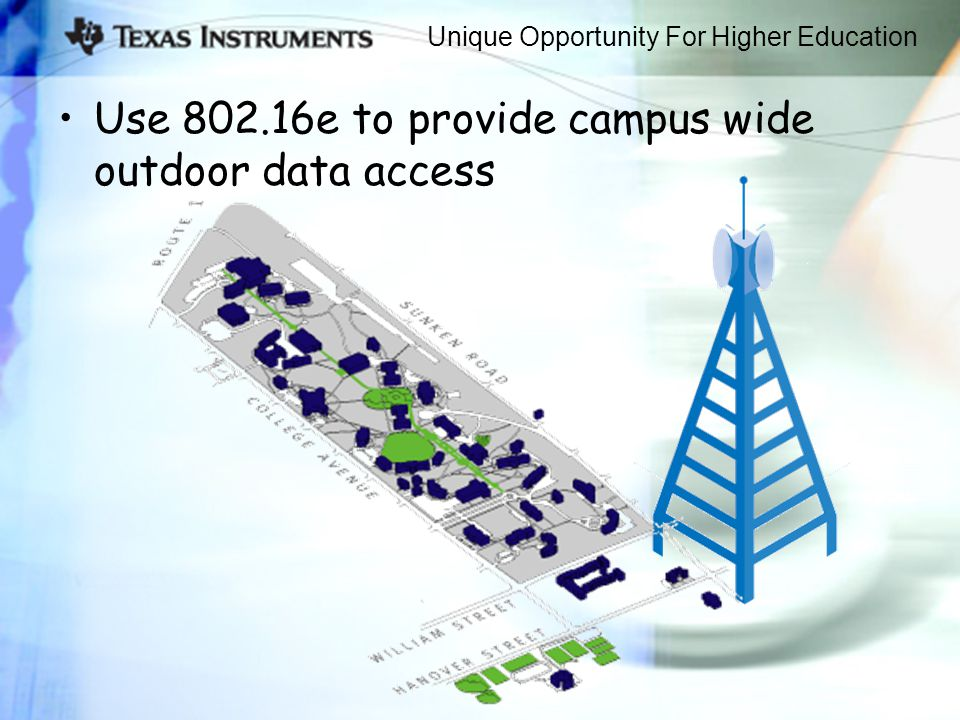 Unique Opportunity For Higher Education Use 802.16e to provide campus wide outdoor data access