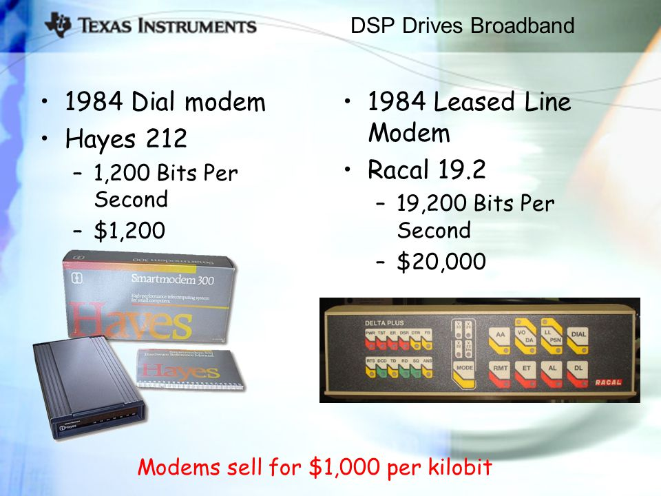 DSP Drives Broadband 1984 Dial modem Hayes 212 –1,200 Bits Per Second –$1,200 1984 Leased Line Modem Racal 19.2 –19,200 Bits Per Second –$20,000 Modems sell for $1,000 per kilobit