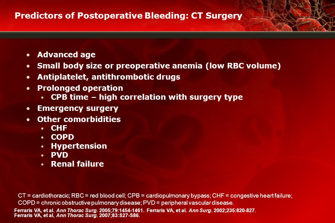Predictors of Postoperative Bleeding: CT Surgery Advanced age Small body size or preoperative anemia (low RBC volume) Antiplatelet, antithrombotic drugs Prolonged operation  CPB time – high correlation with surgery type Emergency surgery Other comorbidities  CHF  COPD  Hypertension  PVD  Renal failure Ferraris VA, et al.
