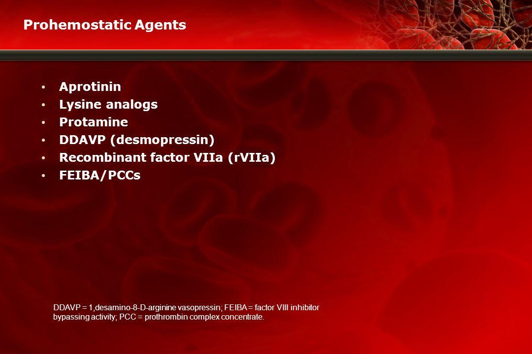 Prohemostatic Agents Aprotinin Lysine analogs Protamine DDAVP (desmopressin) Recombinant factor VIIa (rVIIa) FEIBA/PCCs DDAVP = 1,desamino-8-D-arginine vasopressin; FEIBA = factor VIII inhibitor bypassing activity; PCC = prothrombin complex concentrate.