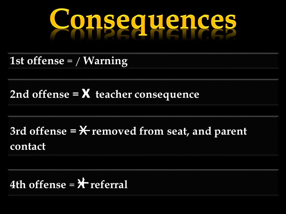 1st offense = / Warning 2nd offense = x teacher consequence 3rd offense = x removed from seat, and parent contact 4th offense = x referral _ +
