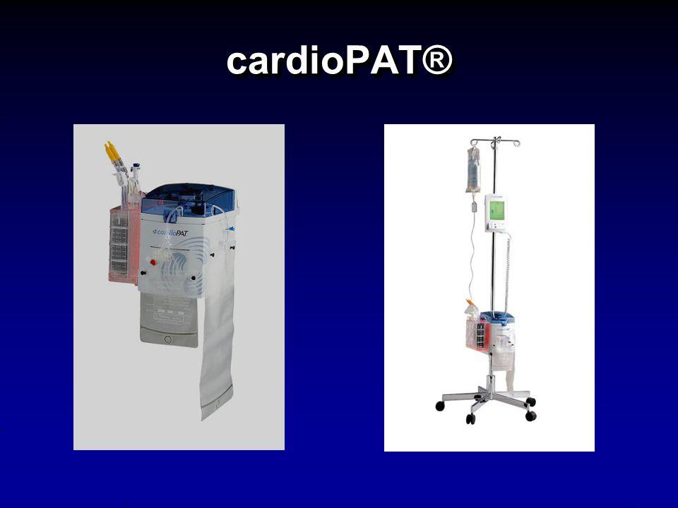 cardioPAT®cardioPAT®