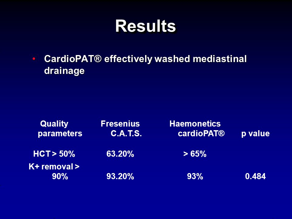 ResultsResults CardioPAT® effectively washed mediastinal drainageCardioPAT® effectively washed mediastinal drainage Quality parameters Fresenius C.A.T