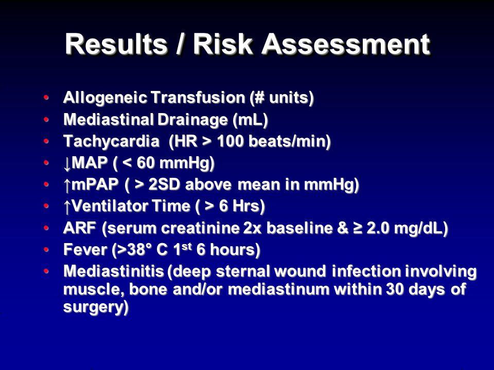 Results / Risk Assessment Allogeneic Transfusion (# units)Allogeneic Transfusion (# units) Mediastinal Drainage (mL)Mediastinal Drainage (mL) Tachycar