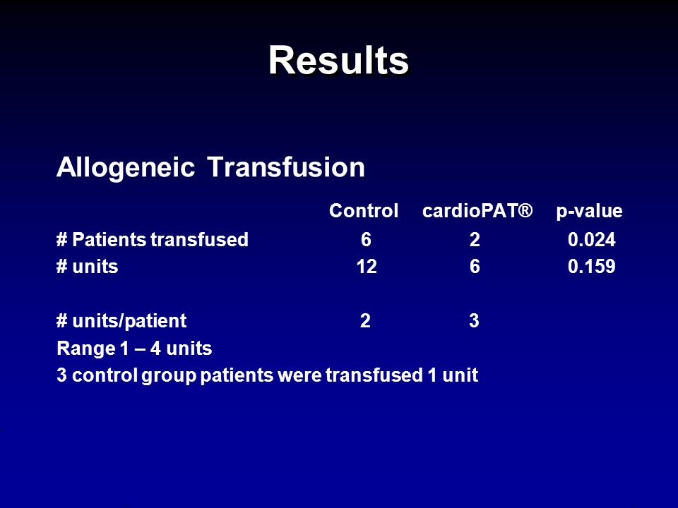 Results Allogeneic Transfusion Control cardioPAT® p-value # Patients transfused 6 2 0.024 # units 12 6 0.159 # units/patient 2 3 Range 1 – 4 units 3 c