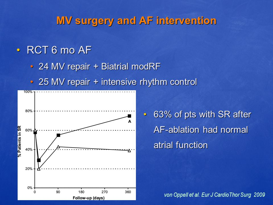 MV surgery and AF intervention RCT 6 mo AFRCT 6 mo AF 24 MV repair + Biatrial modRF24 MV repair + Biatrial modRF 25 MV repair + intensive rhythm contr