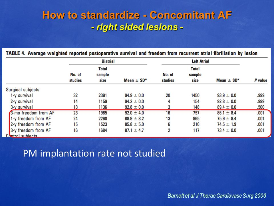 How to standardize - Concomitant AF - right sided lesions - PM implantation rate not studied Barnett et al J Thorac Cardiovasc Surg 2006