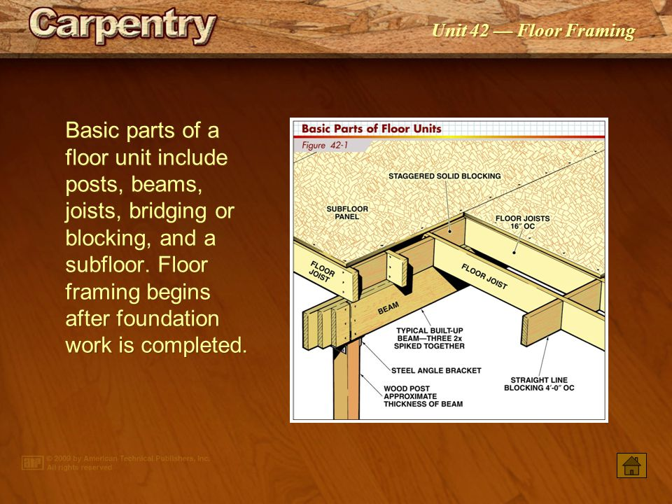 Unit 42 — Floor Framing Backer blocks provide a flat, flush surface for attachment of top- flange or face-mount joist hangers or other structural elements.